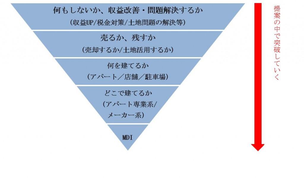 三角形 (1)