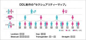 セクシュアリティーマップ
